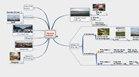 Mindomo diagram