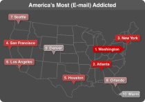 Americans: Addicted to Mobile Email