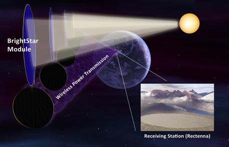 PowerSat: Space Solar Flies Closer to Earth
