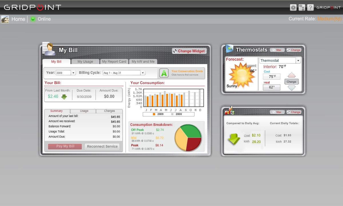 Now Available: GridPoint's Home Energy Management Tool