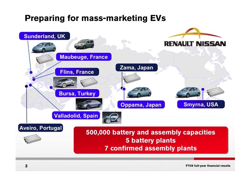 Image (3) nissan-ev-manufacturing.jpg for post 58572