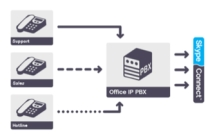skype-connect-pbx