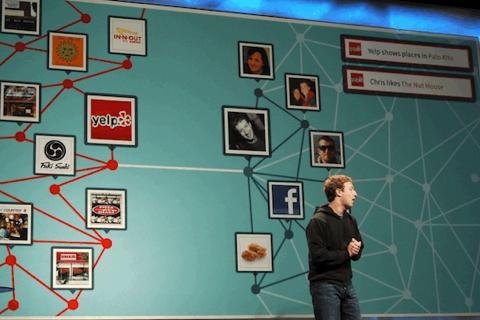 facebookf8-zuckerberg