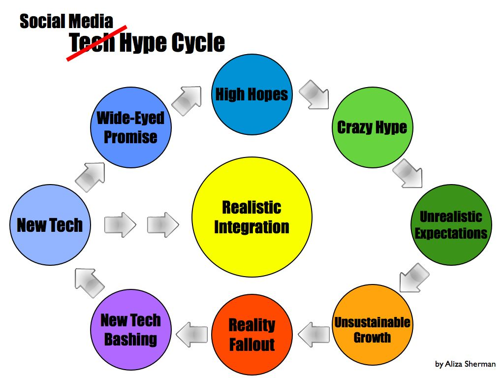 hypecycle.001