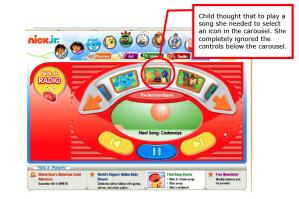 Kidsusability