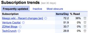 Reader Trends