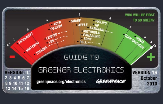 Greenpeace-Oct2010