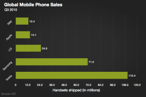 mobilesales-q3-feature