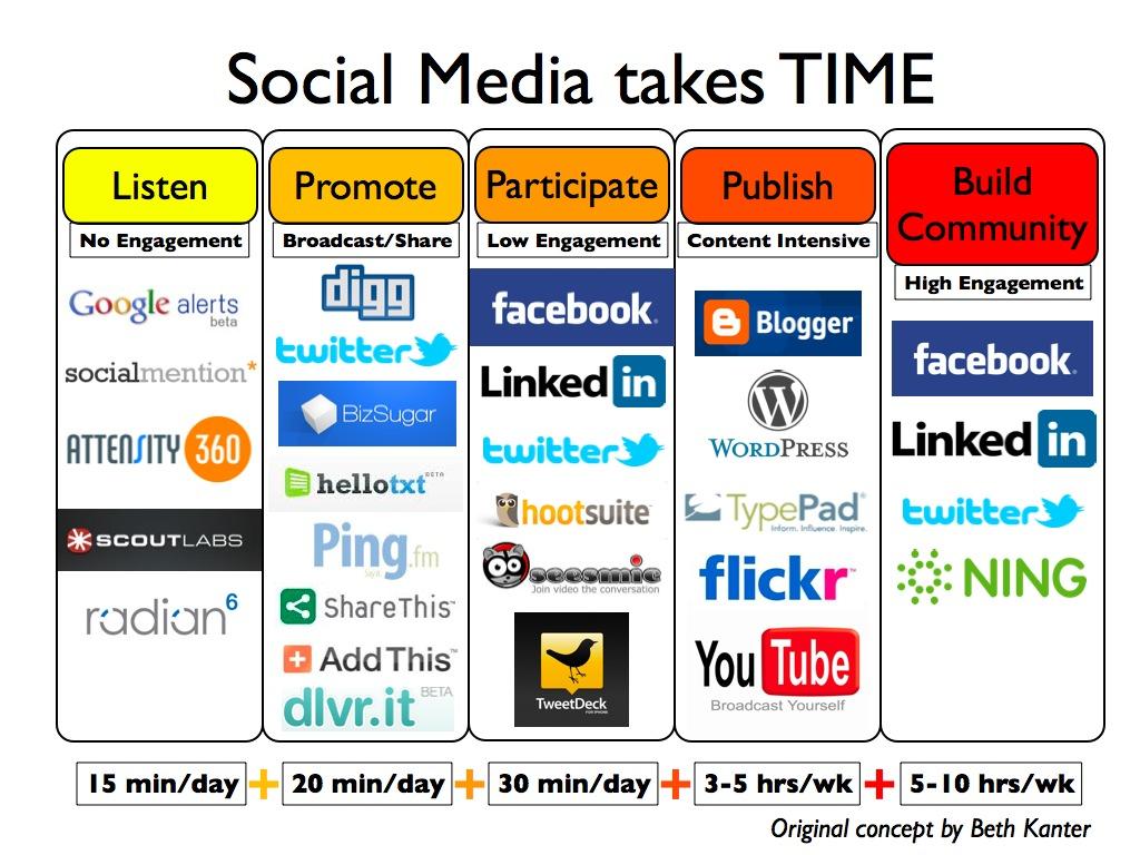 socialmediatime-001.jpg