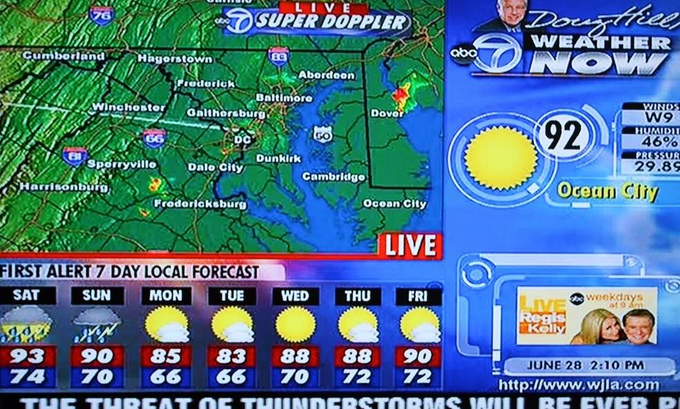 weatherforecasting