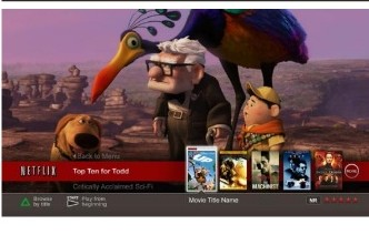 netflix alternative ps3 interface