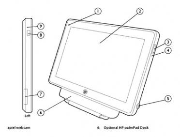 PalmPad Image