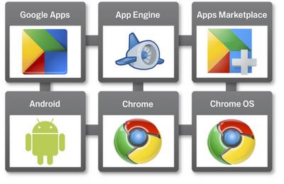 google-web-OS