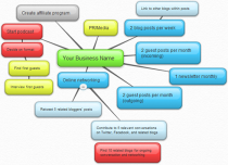 marketing-mind-map-2
