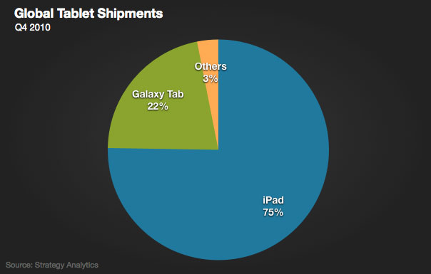 q4_tablet_shipments