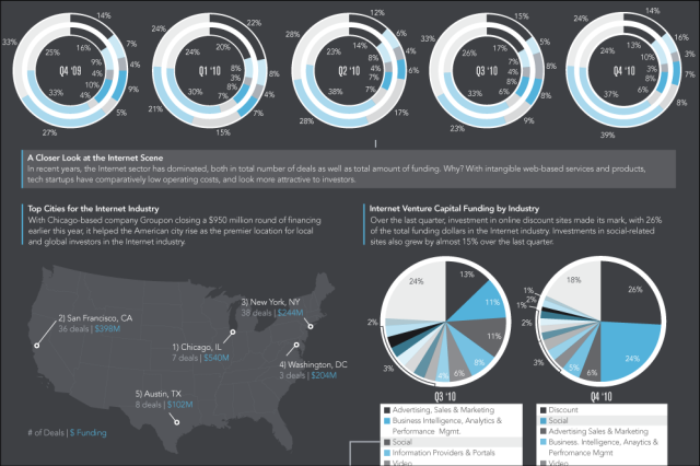 Startup Economy infographic feature image