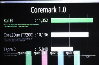 coremark-kal-el-featured