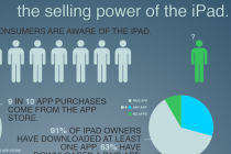 ipad-infographic-feature