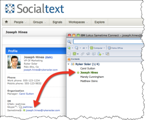 Socialtext 4_6 Lotus Sametime integration on profiles