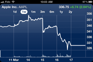 aapl-stock