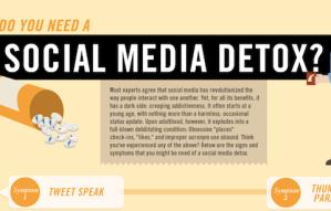 socialmediadetix