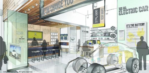 Coda Experience Center