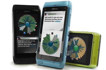 different-tack-symbian