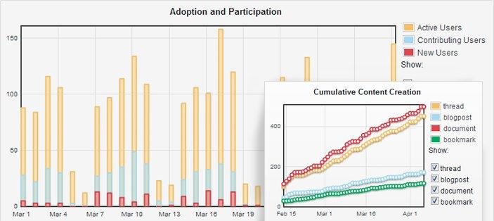 ee-capabilities-analytics-1-20789