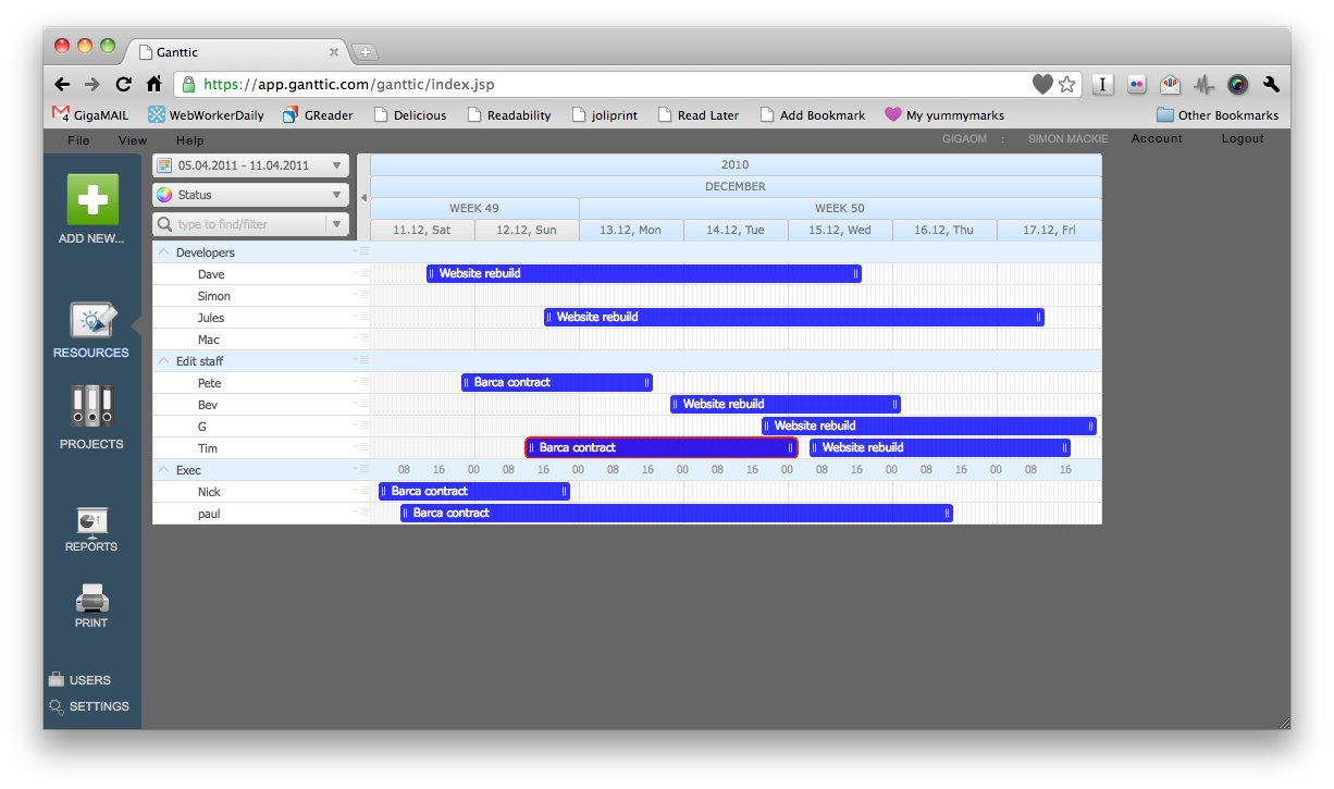 Business planning tool ganttic gets streamlined now for Online planning tool
