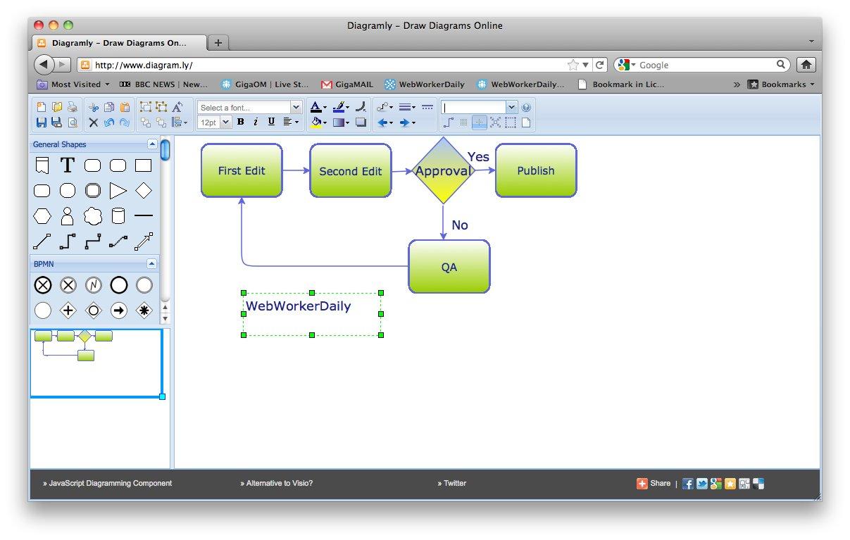 Gemütlich Xml Diagramm Online Fotos - Elektrische Schaltplan-Ideen ...