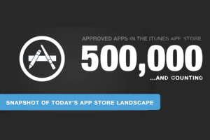 500000apps