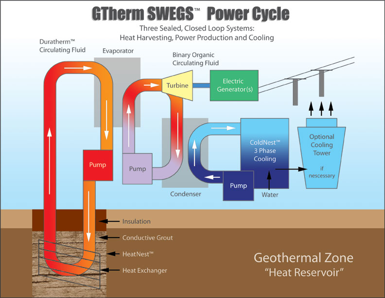 GTherm_Power_Cycle-2