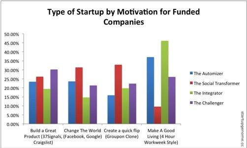 startupgenomereport12