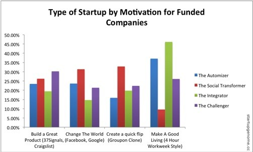 startupgenomereport12