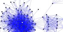 BigData_GoldenOrb-graph