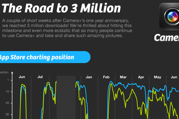 camera+-infographic-feature