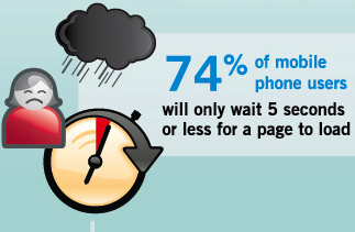 mobile-web-survey