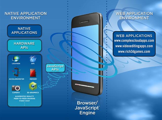 img_feature_webtech