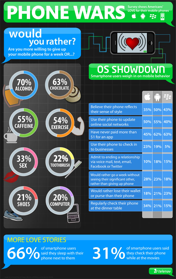 infographic_phonewars_lrg