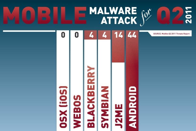 malwareMcfee2