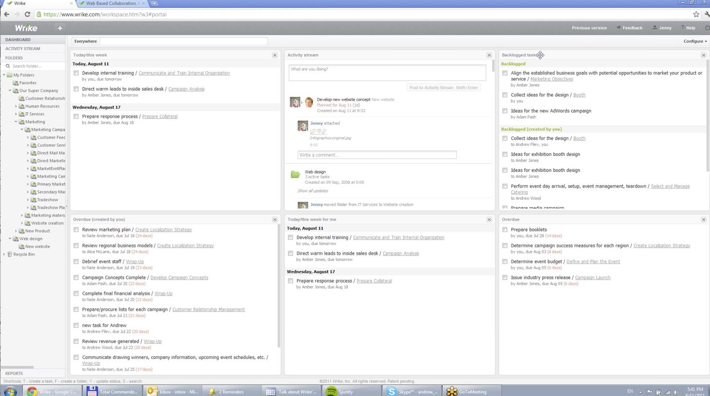 Screen shot of Wrike dashboard