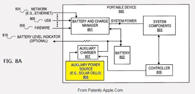 patentlyapple2.jpg