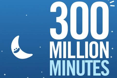 skype300millionvideominutecallseveryday