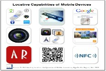 Locative-Capabilities-of-Mobile-Devices-immr