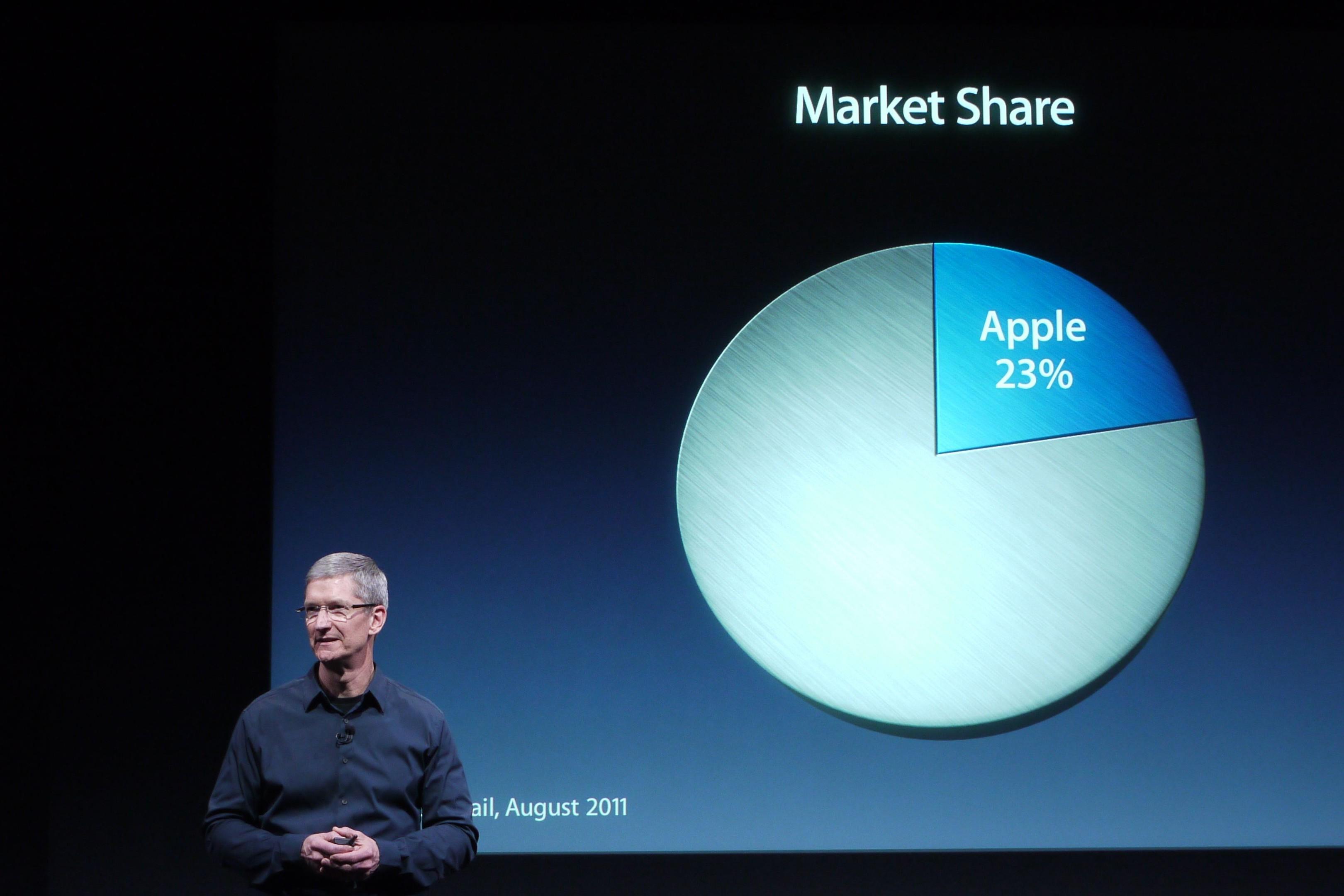 Apple Event 10/4 Tim Cook Market Share