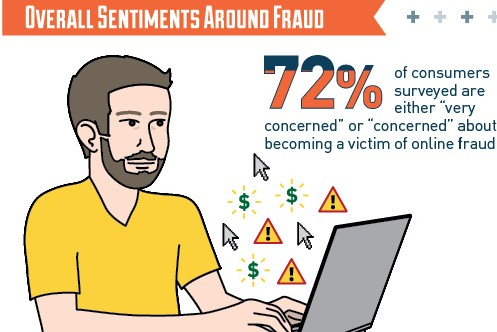 ThreatMetrix_Infographic_Fraud Threat