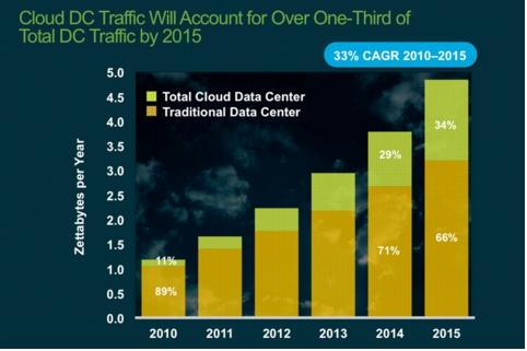 Cloud_Index_White_Paper-05