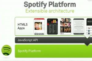 spotify platform
