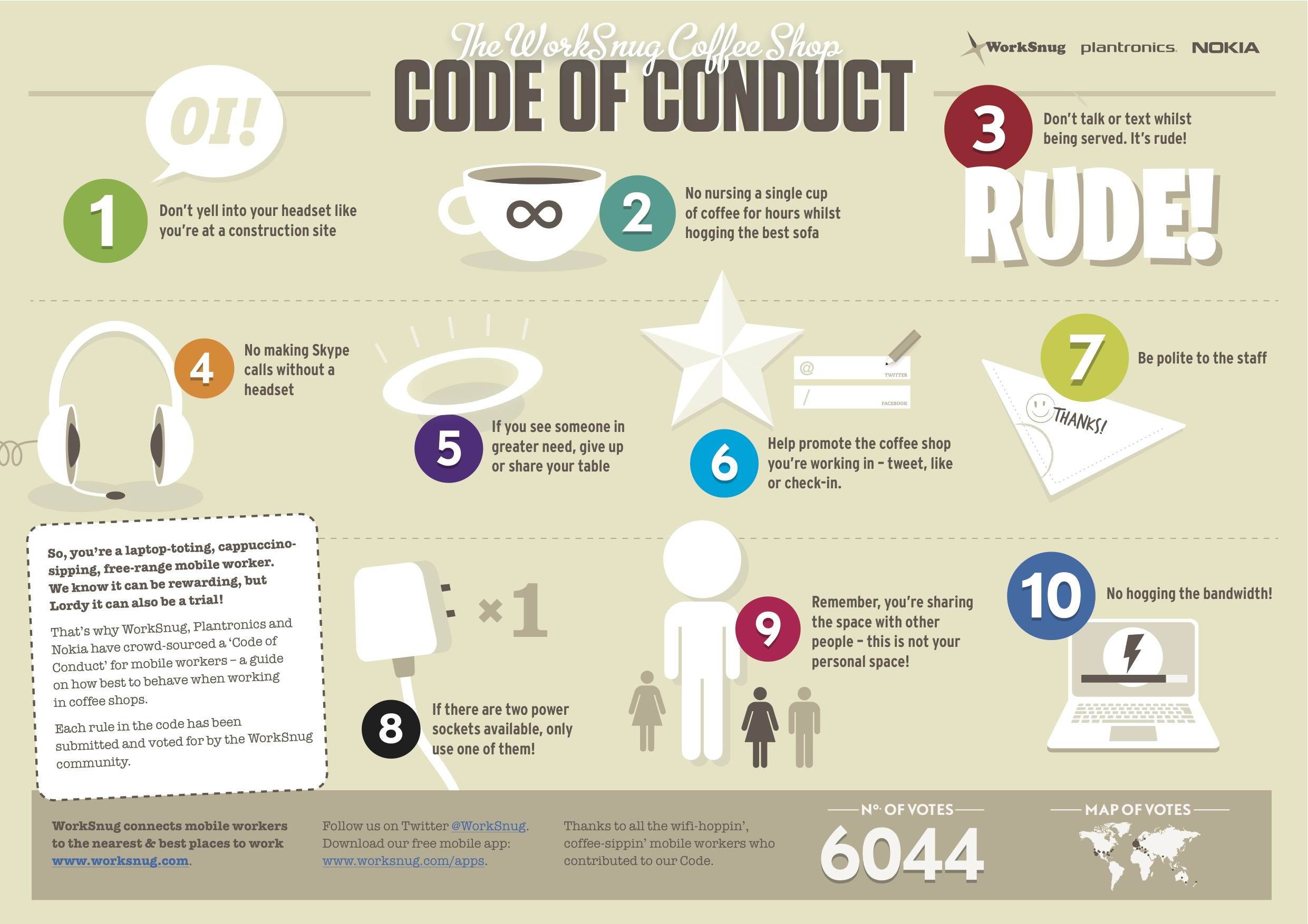 Infographic The Worksnug Coffee Shop Code Of Conduct