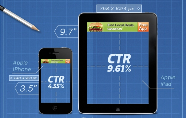 ctr-tablet-smartphone